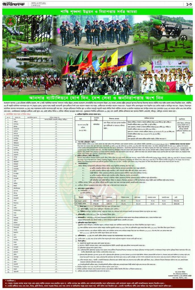 নিয়োগ বিজ্ঞপ্তি প্রকাশ করেছে বাংলাদেশ আনসার ও গ্রাম প্রতিরক্ষা বাহিনী